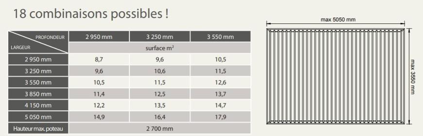 dimensions de la pergola biossun bio 120